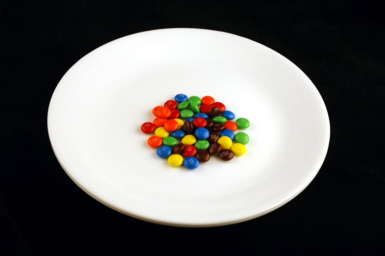 calories-in-m&m-candy